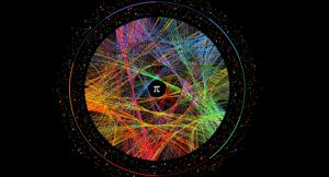 pi-cirkel-300x162