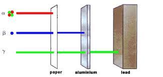 Thoriumfg2