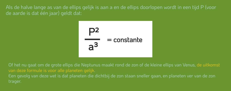 3e wet van Kepler